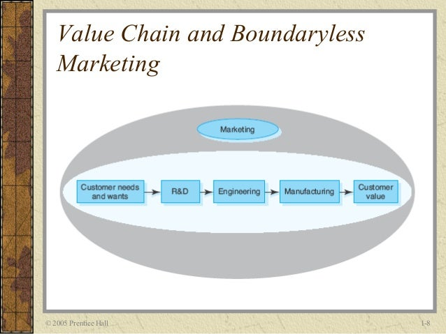 bounderyless leadership essay Gretchen blake, lead 580 2 abstract during the 1990's, a new kind of company emerged under the leadership of jack welch, ceo and visionary for general electric.