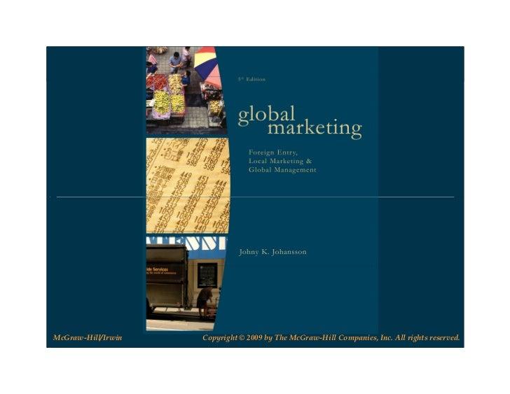Global marketing, licensing,_strategic_alliance,_fdi
