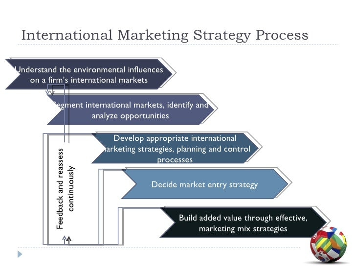 marketing and international consumers strategies essay Introduction to consumer behaviour and marketing strategy essays: over 180,000 introduction to consumer behaviour and marketing strategy essays, introduction to consumer behaviour and.