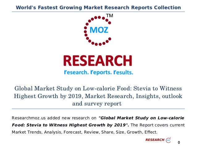 Food outlook global market analysis 2012