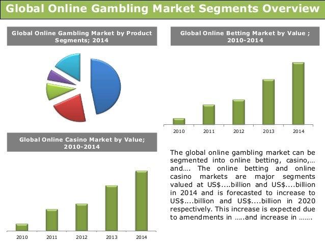 Value global gambling industry free online gambling no download