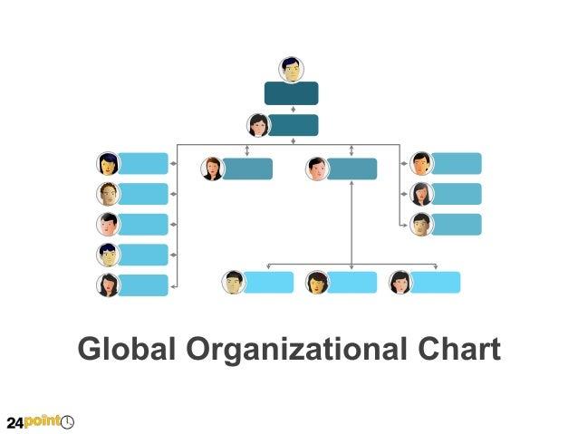Global Organizational Chart - PowerPoint Slide