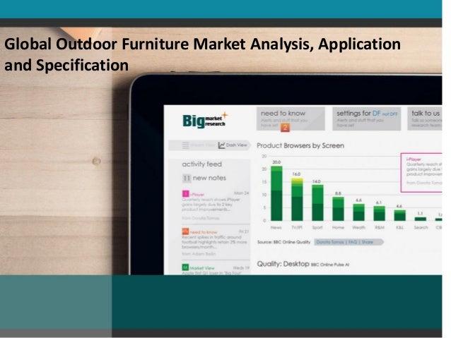 Http Www Slideshare Net Rupeshyadav24 Global Outdoor Furniture Market Analysis Application And Specification