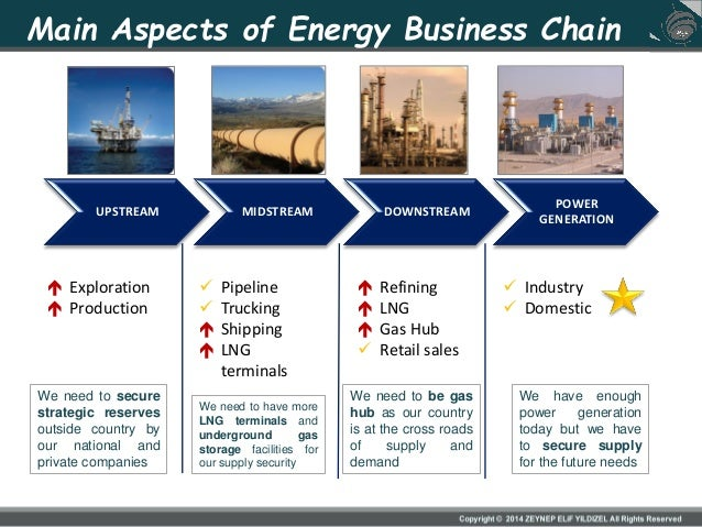 cloud computing of the upstream oil gas Despite the compelling case for moving towards cloud computing, the upstream oil & gas industry faces several technical challenges—most notably, a pronounced.
