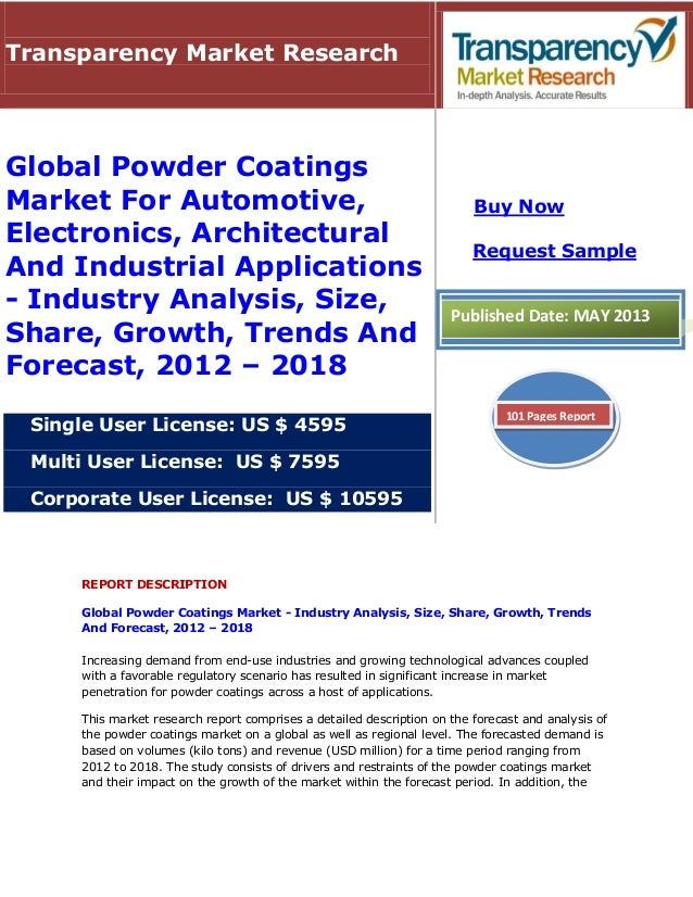 Global Powder Coatings Market For Automotive, Electronics, Architectural And Industrial Applications - Industry Analysis, Size, Share, Growth, Trends And Forecast, 2012 - 2018