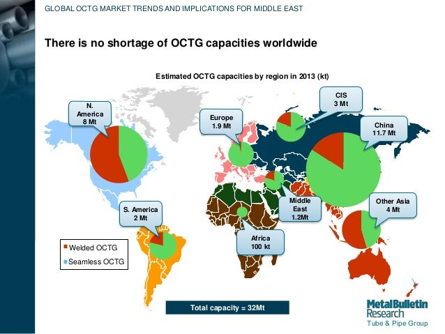 global octg market trends opportunities The post oil country tubular goods market 2018 global analysis, opportunities and forecast to 2023 appeared first on herald keeper marketwatch partner center most popular.