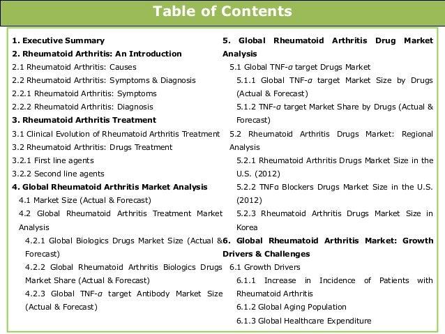an introduction to the analysis of arthritis Rheumatoid arthritis efficacy of cardiorespiratory aerobic exercise in rheumatoid arthritis: meta-analysis of randomized controlled trials.