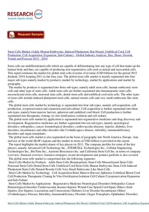 Global Stem Cells Market Research Report 2012-2018