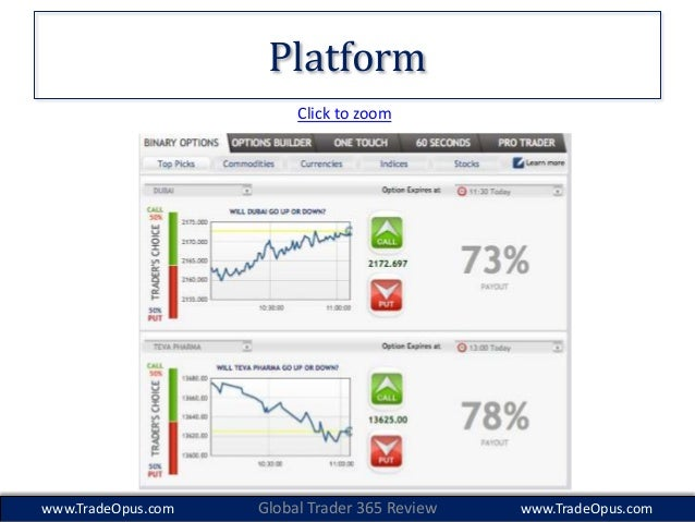 Binary option 5 minute trades double upload