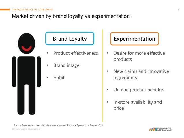personal brand loyalty These results contributed to creating the mentioned cbi model (2012) for real life only (and not for virtual reality) because their results pointed to a weak correlation between the sense of belonging in virtual communities and brand loyalty thus, in reference to the stokburger-sauer et al model (2012.