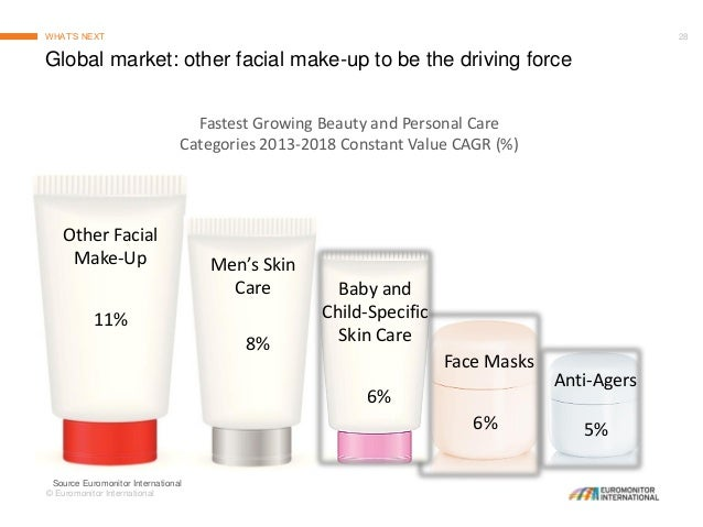 skin care market in uae Saudi arabia personal care and beauty market booming cosmetics, skin care, hair care, oral care, make-up and depilatories following france is uae, germany, the uk, china, italy, bahrain, usa, and poland.