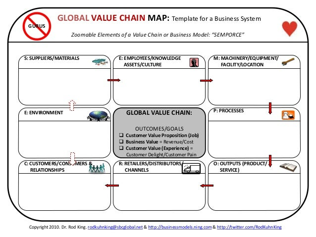global value chains local collective action Global value chains, local clusters and corporate social responsibility: understanding the dynamics of the global football industry.