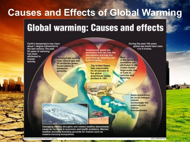 the three main causes of global warming The main causes of global warming are:  the concentrations of condensation nuclei are about three times higher in the northern hemisphere than in the southern .