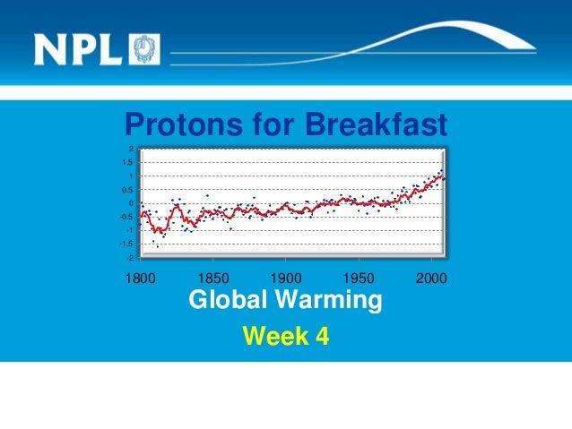 Protons for Breakfast Global Warming Week 4 -2 -1.5 -1 -0.5 0 0.5 1 1.5 2 1800 1850 1900 1950 2000