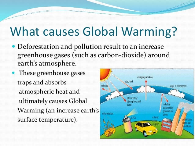 Global Warming Save Earth Causes And Impacts