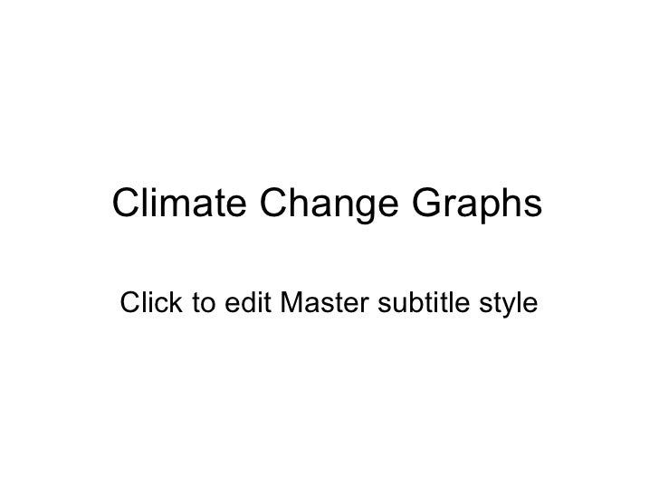 Climate Change Graphs