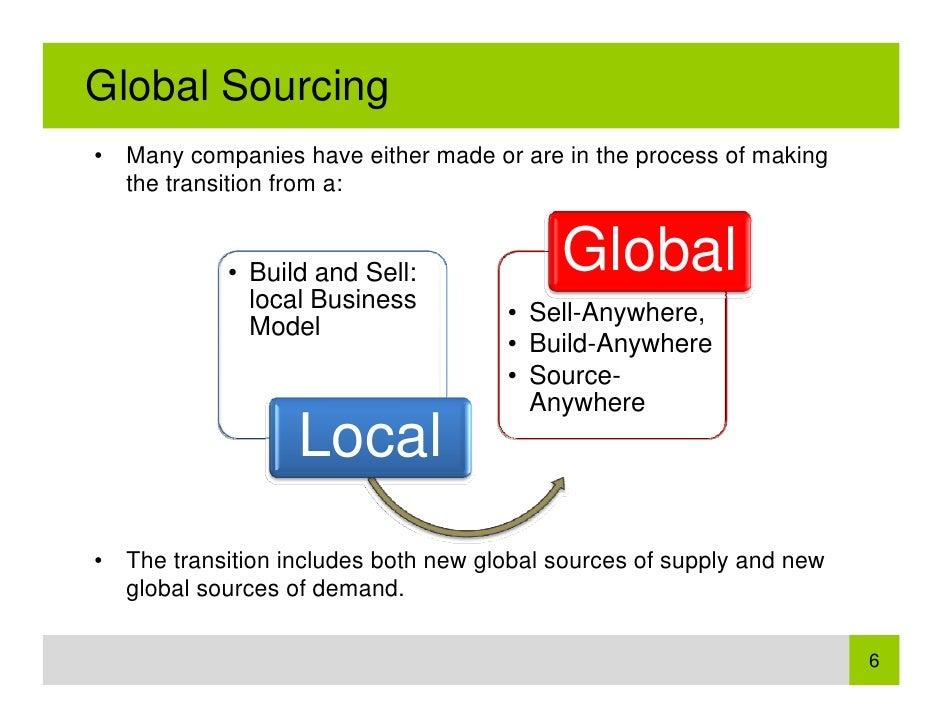 Image Result For Business Model Language