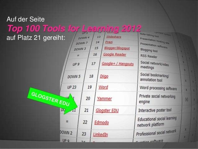 Auf der Seite Top 100 Tools for Learning 2012 auf Platz 21 gereiht: