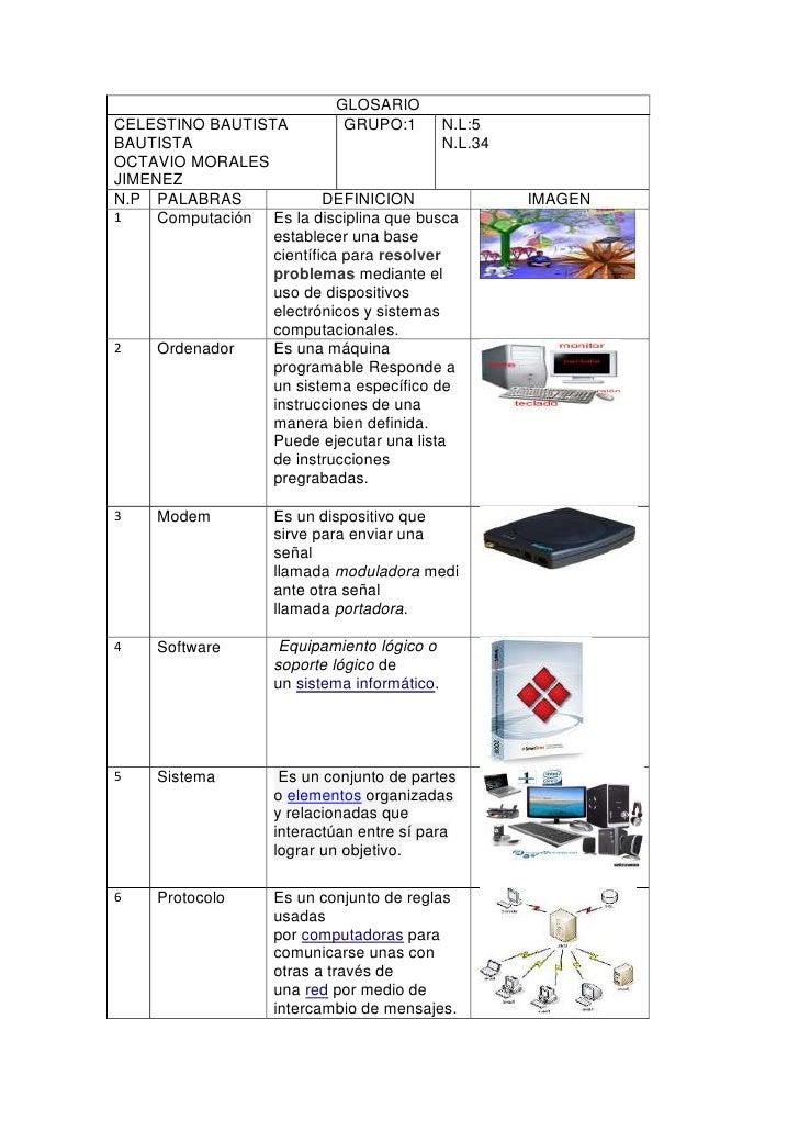 GLOSARIO DE COMPUTACION