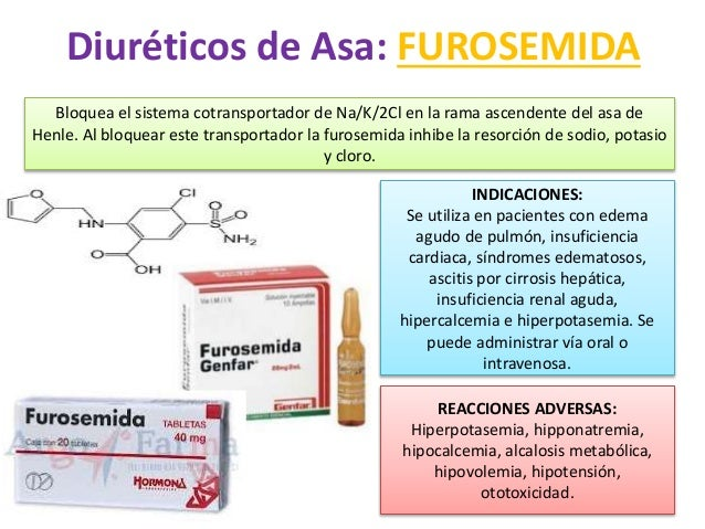 Nombre de medicamentos mas comunes