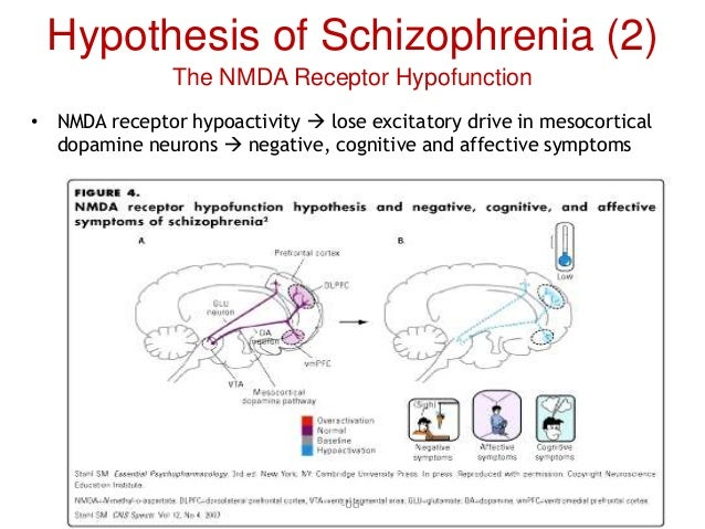 Schizophrenia research papers