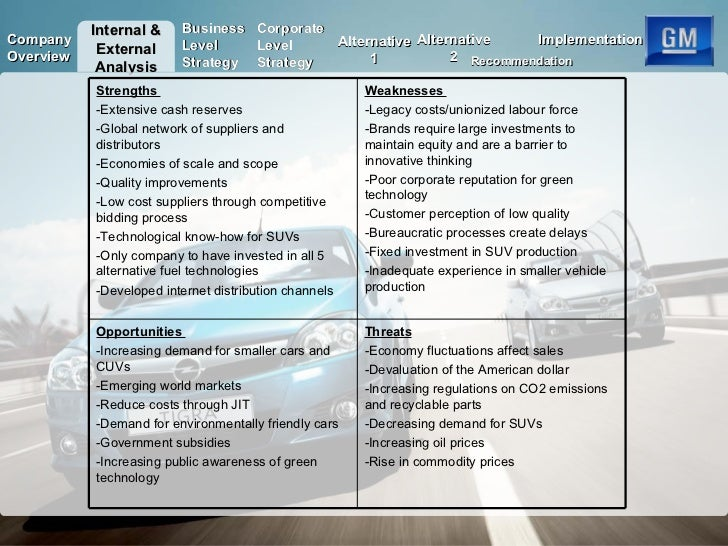 general motors strategic plan analysis Strategic analysis of general motors (gm) g eneral motors was incorporated in delaware in 2009 it is a global company that makes and sells cars, trucks, crossovers and automobile parts in various parts of the world.