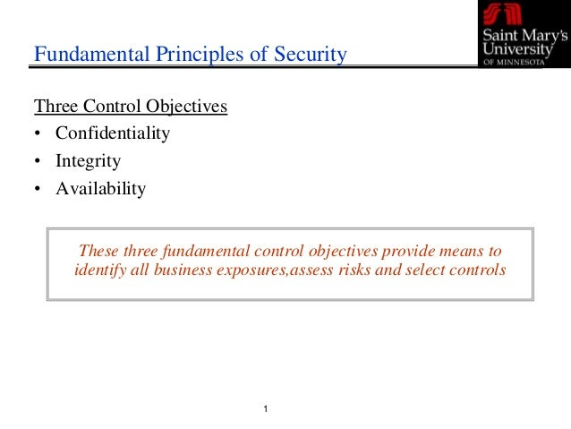 1 Fundamental Principles of Security Three Control Objectives • Confidentiality • Integrity • Availability These three fun...