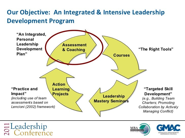personal leadership assessment paper Mgmt 615 leadership assessment mary m mcmurrin university of maryland university college final paper in order for someone to be an effective leader, one would have to bestow certain skills and characteristics or some can be obtained over a period of time.