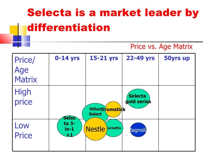 marketing plan of selecta 18082018 video created by ie business school for the course the marketing plan welcome to the analysis section of the marketing plan course here you will.