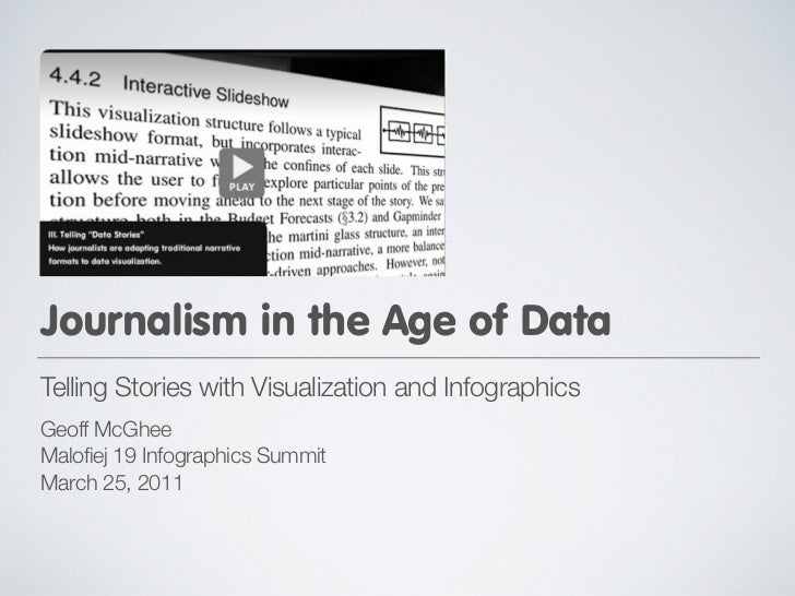 Journalism in the Age of DataTelling Stories with Visualization and InfographicsGeoff McGheeMalofiej 19 Infographics Summi...