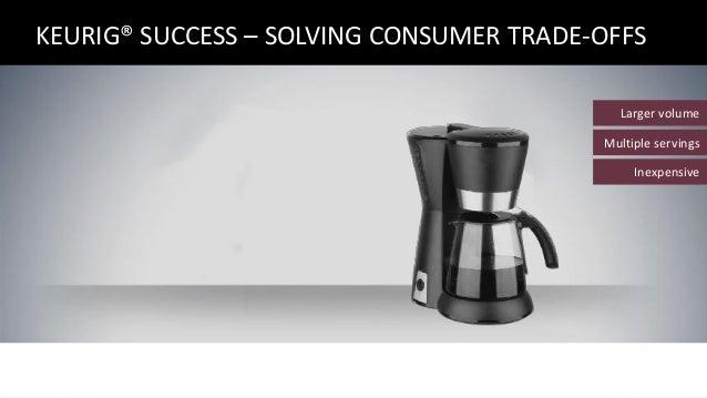Green Mountain Coffee Strategy 2014