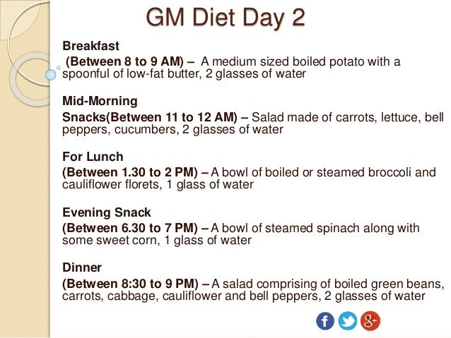 GM Diet Plan-Fastest Vegetarian Diet to Lose Weight in 7 Days