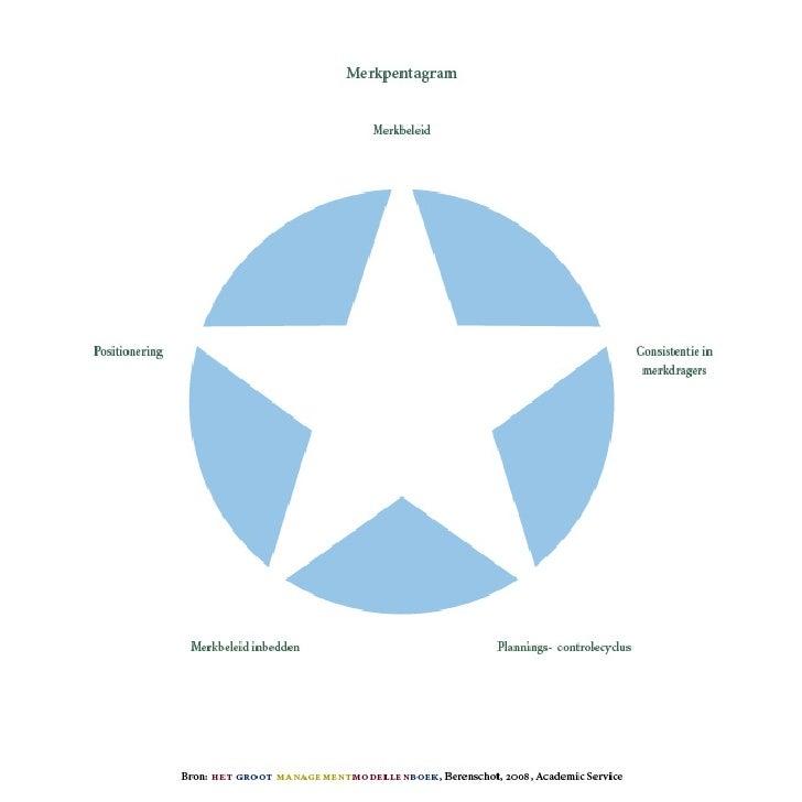 MerkPentagram