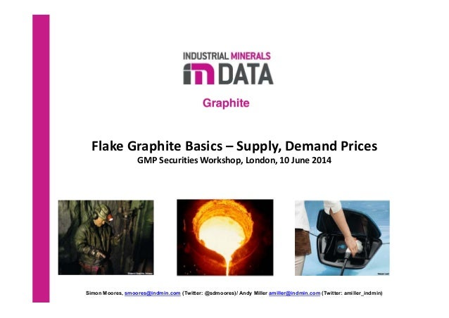 Flake Graphite: Supply, Demand, Prices - GMP Securities