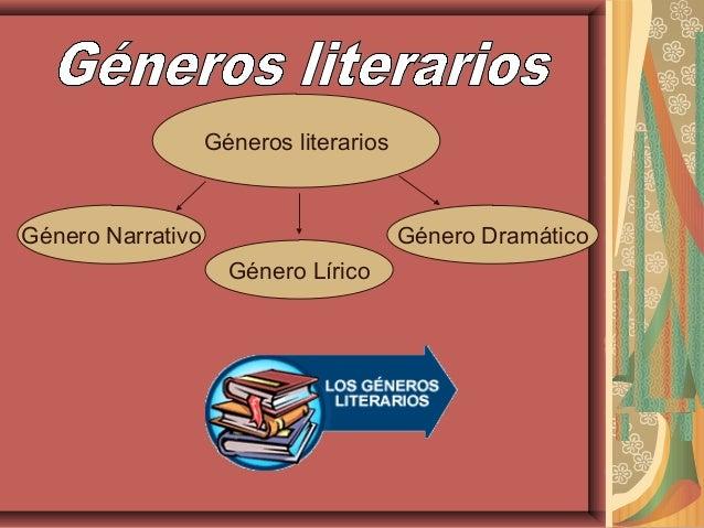 Géneros literarios Género Narrativo Género Lírico Género Dramático