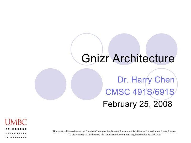 Gnizr Architecture (for developers)