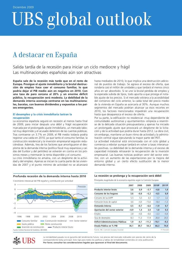 UBS Global Outook España