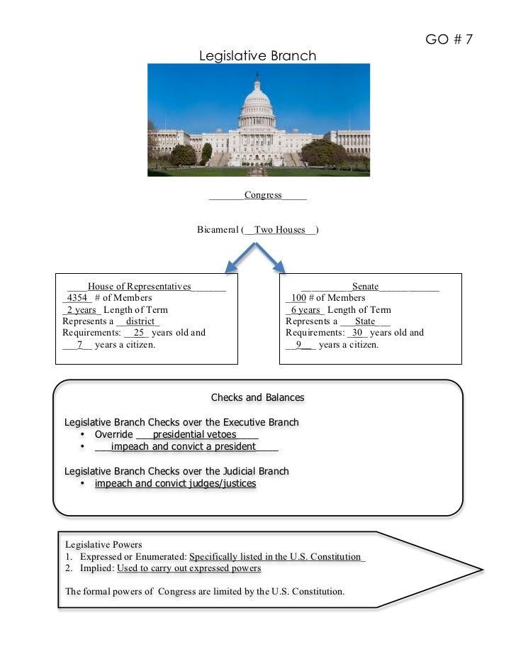 GO # 7                                Legislative Branch                                  _______Congress_____            ...