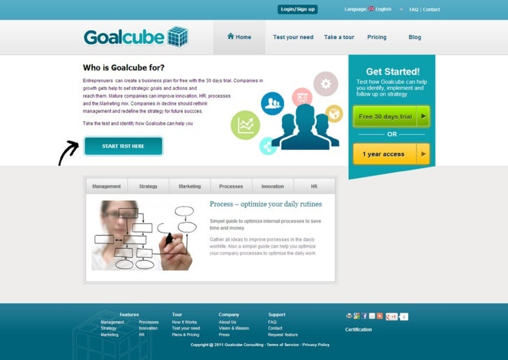 Goalcube Consulting - Strategy made easy consulting made affordable