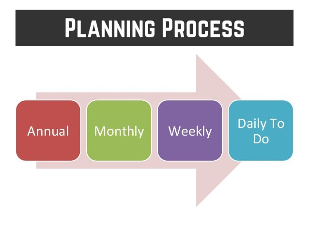 3 month business plan