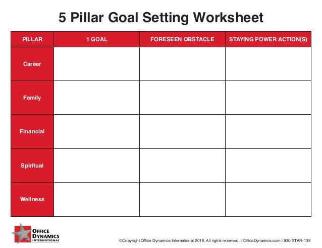 career goals worksheet Another thing that some might consider is to remind one's self to update your professional and career goals,  phoenix material career goal-setting worksheet.