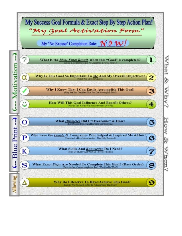 Goal Success Formula (TM) Instructions (For Use On The Computer)4(C) 2013 Richard Lee McKim Jr