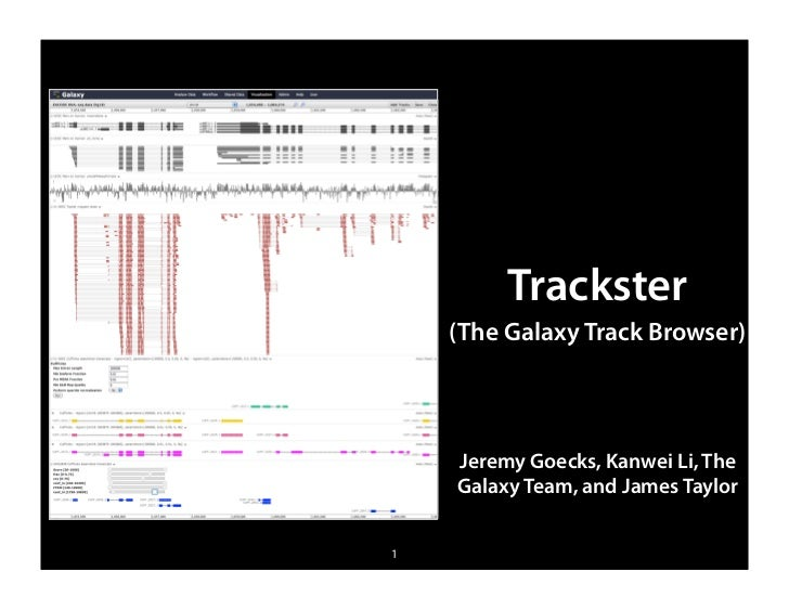 Trackster    (The Galaxy Track Browser)    Jeremy Goecks, Kanwei Li, The    Galaxy Team, and James Taylor1