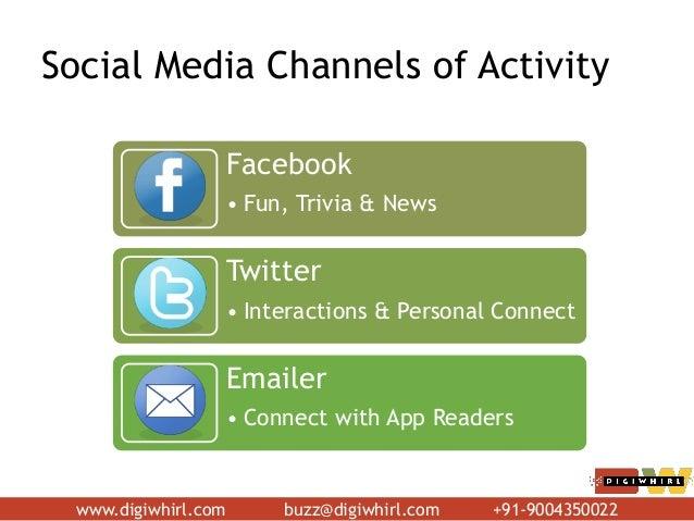Creative Social Media Marketing Mini Case Studies