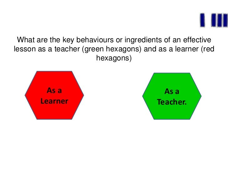 What are the key behaviours or ingredients of an effectivelesson as a teacher (green hexagons) and as a learner (red      ...