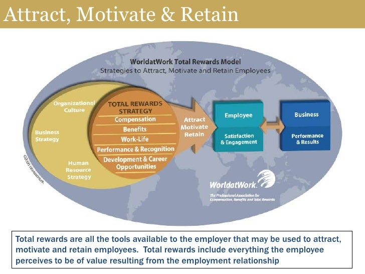 Job design benefit