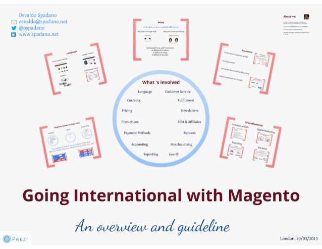 Going International with Magento