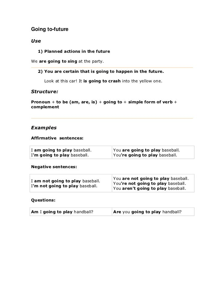 Going to-future<br />Use<br />Planned actions in the future<br />We are going to sing at the party.<br />You are certain t...