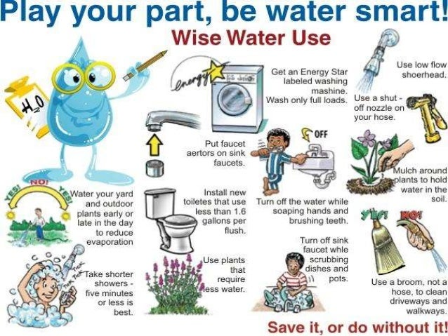 How To Save Water By Group 1