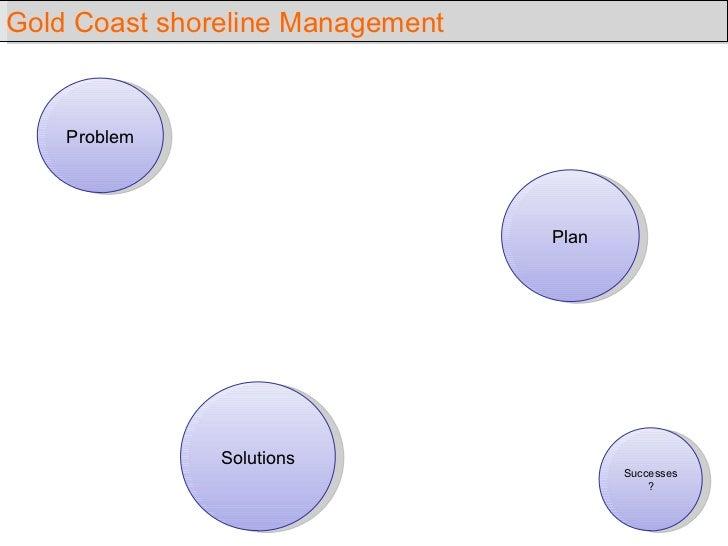Gold Coast shoreline Management Problem Plan Solutions Successes?